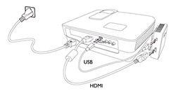 BenQ WDP01 Wireless Full HD Adapter Kit